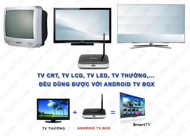 Tổng hợp các Android TV Box dành cho TV đời cũ